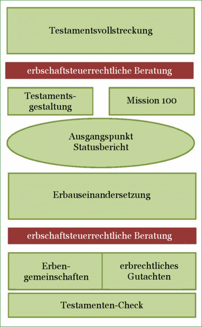 Uebersicht_loesungen1_1