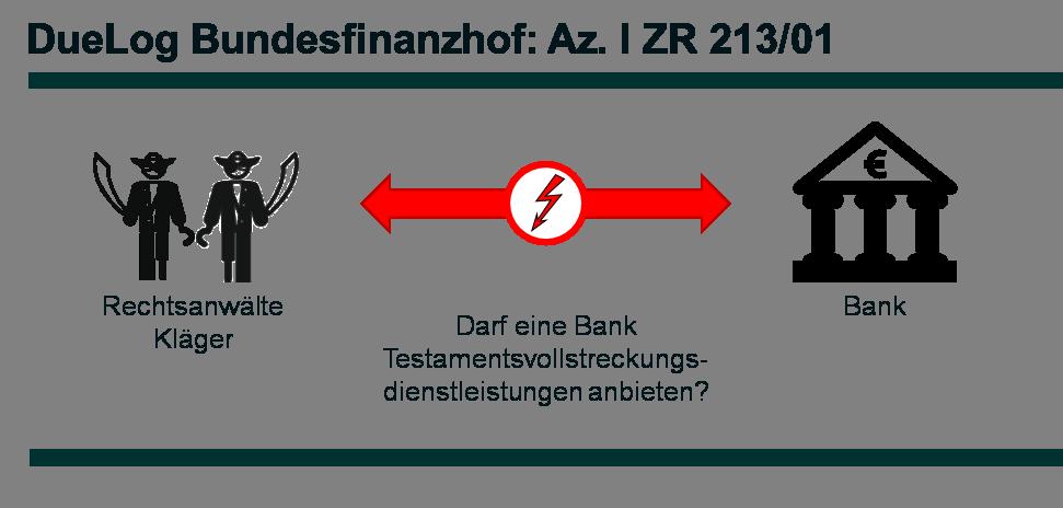 Az. I ZR 213_01 - DueLog