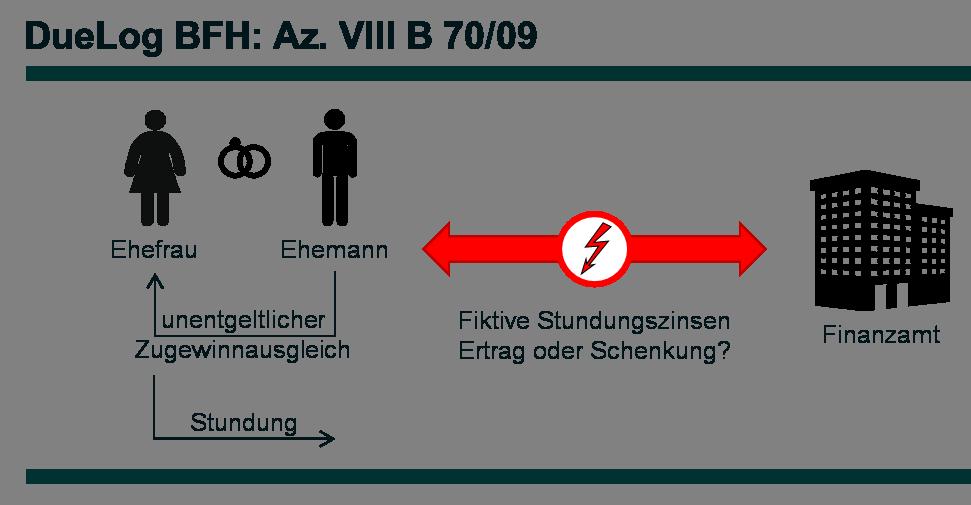 Az. VIII B 70_09 - DueLog final 2.0