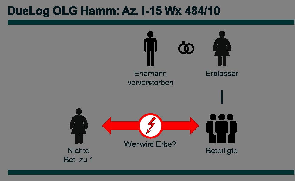 Az. I-15 Wx 484_10 - DueLog