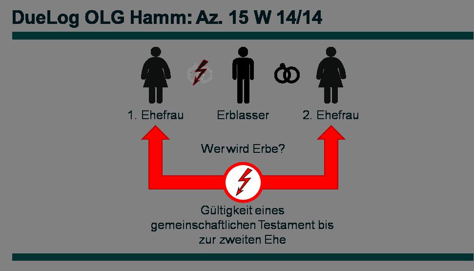 Az. 15 W 14_14 - DueLog
