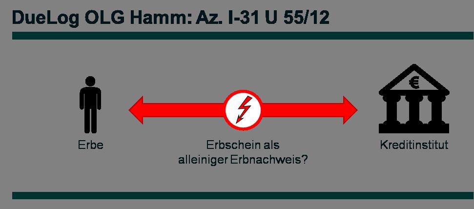 Az. I-31 U 55_12 - DueLog