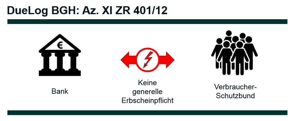 az-xi-zr-401_12-duelog